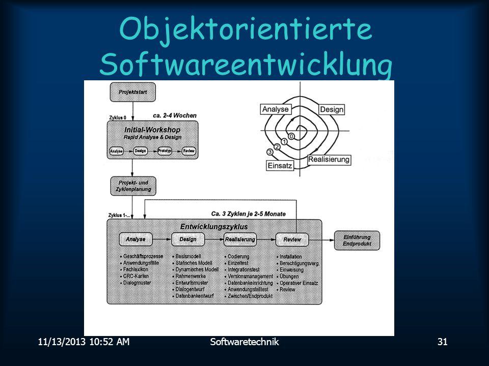 11/13/2013 10:54 AMSoftwaretechnik30 V - Modell Machbarkeitsstudie Pflichtenheft Grobkonzept Feinkonzept Realisierung Modultest Integrationstest Einführung Produktion