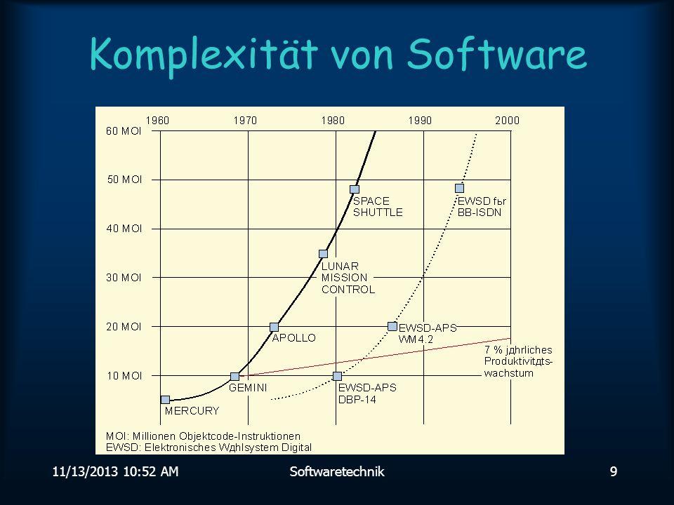 11/13/2013 10:54 AMSoftwaretechnik8 Programmfehler Teilursache: Zu viele Nachrichten über Ethernet.