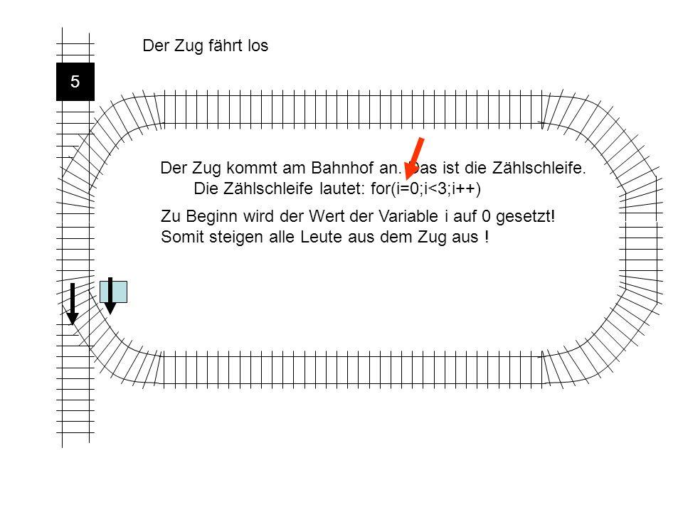 5 Der Zug fährt los Der Zug kommt am Bahnhof an.Das ist die Zählschleife.