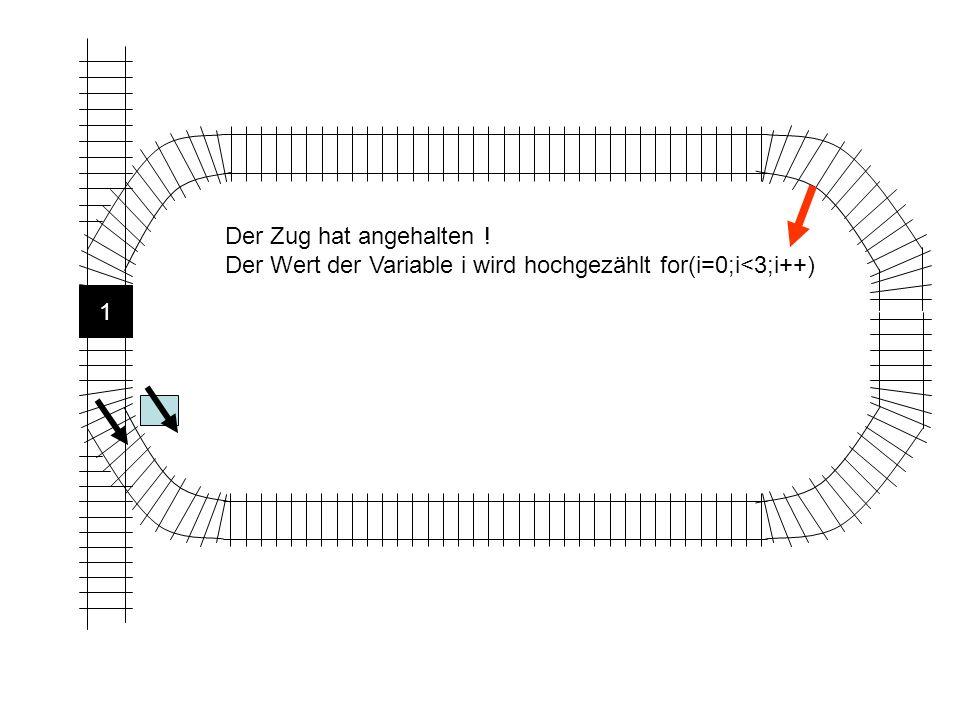 1 Der Zug hat angehalten ! Der Wert der Variable i wird hochgezählt for(i=0;i<3;i++)