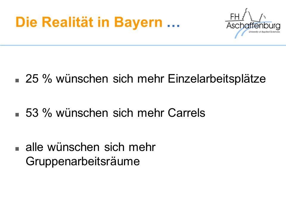 Die Realität in Bayern … 25 % wünschen sich mehr Einzelarbeitsplätze 53 % wünschen sich mehr Carrels alle wünschen sich mehr Gruppenarbeitsräume