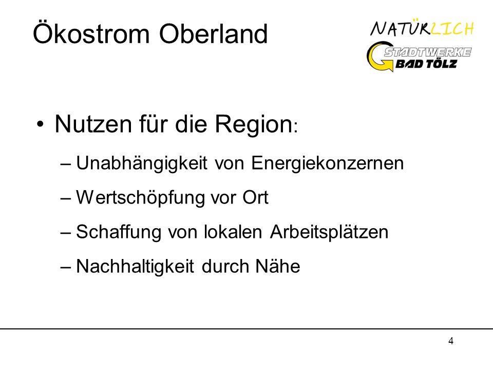 4 Ökostrom Oberland Nutzen für die Region : –Unabhängigkeit von Energiekonzernen –Wertschöpfung vor Ort –Schaffung von lokalen Arbeitsplätzen –Nachhal