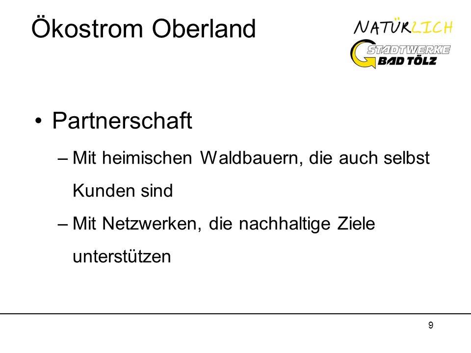 9 Ökostrom Oberland Partnerschaft –Mit heimischen Waldbauern, die auch selbst Kunden sind –Mit Netzwerken, die nachhaltige Ziele unterstützen