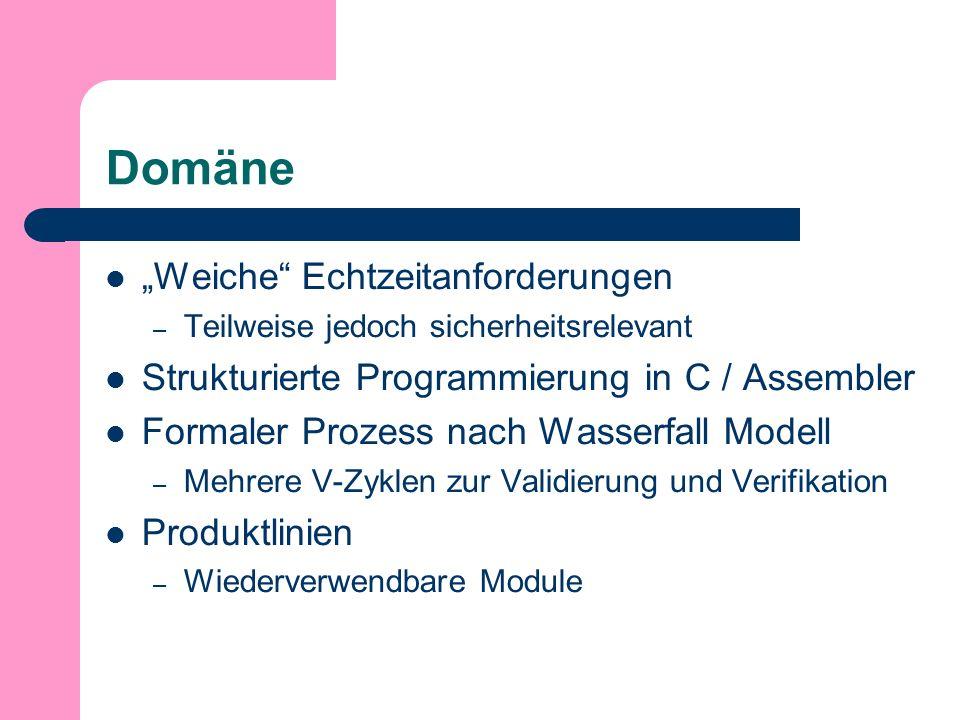 Domäne Weiche Echtzeitanforderungen – Teilweise jedoch sicherheitsrelevant Strukturierte Programmierung in C / Assembler Formaler Prozess nach Wasserfall Modell – Mehrere V-Zyklen zur Validierung und Verifikation Produktlinien – Wiederverwendbare Module