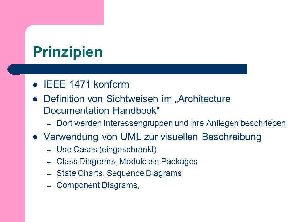 Prinzipien IEEE 1471 konform Definition von Sichtweisen im Architecture Documentation Handbook – Dort werden Interessengruppen und ihre Anliegen beschrieben Verwendung von UML zur visuellen Beschreibung – Use Cases (eingeschränkt) – Class Diagrams, Module als Packages – State Charts, Sequence Diagrams – Component Diagrams,