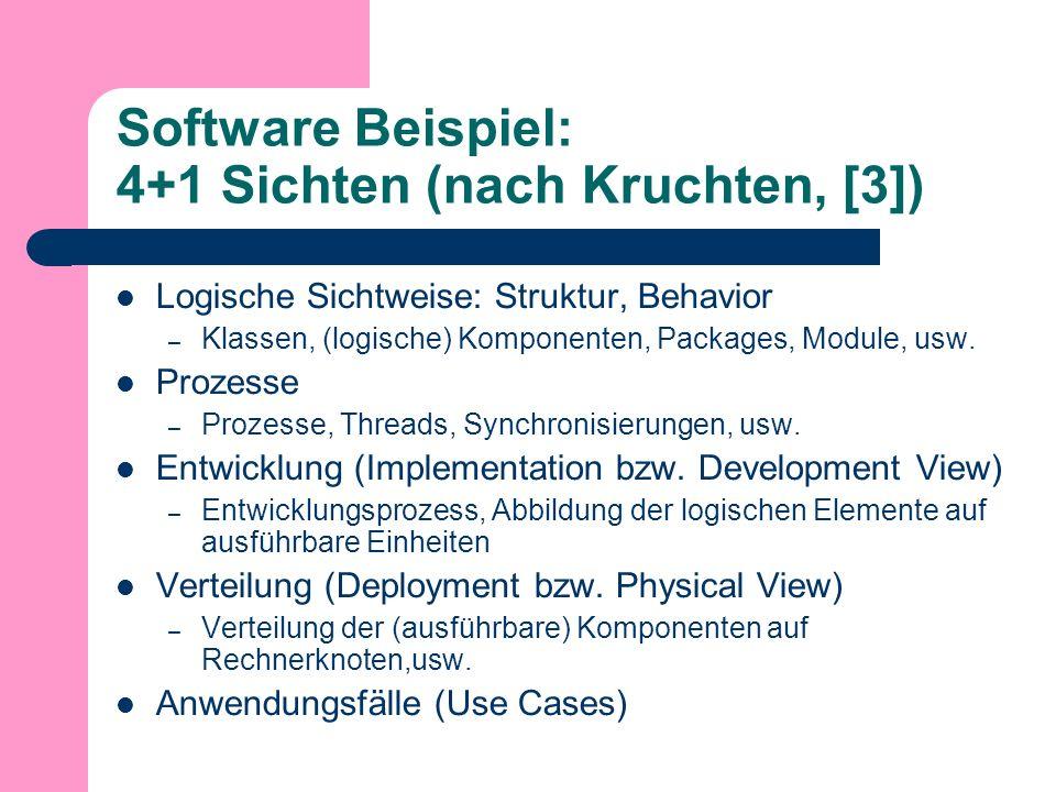 Software Beispiel: 4+1 Sichten (nach Kruchten, [3]) Logische Sichtweise: Struktur, Behavior – Klassen, (logische) Komponenten, Packages, Module, usw.