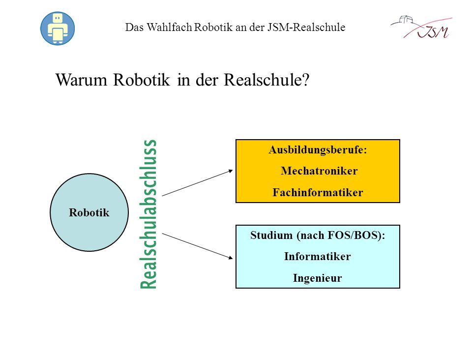 Das Wahlfach Robotik an der JSM-Realschule Warum Robotik in der Realschule? Robotik Ausbildungsberufe: Mechatroniker Fachinformatiker Studium (nach FO