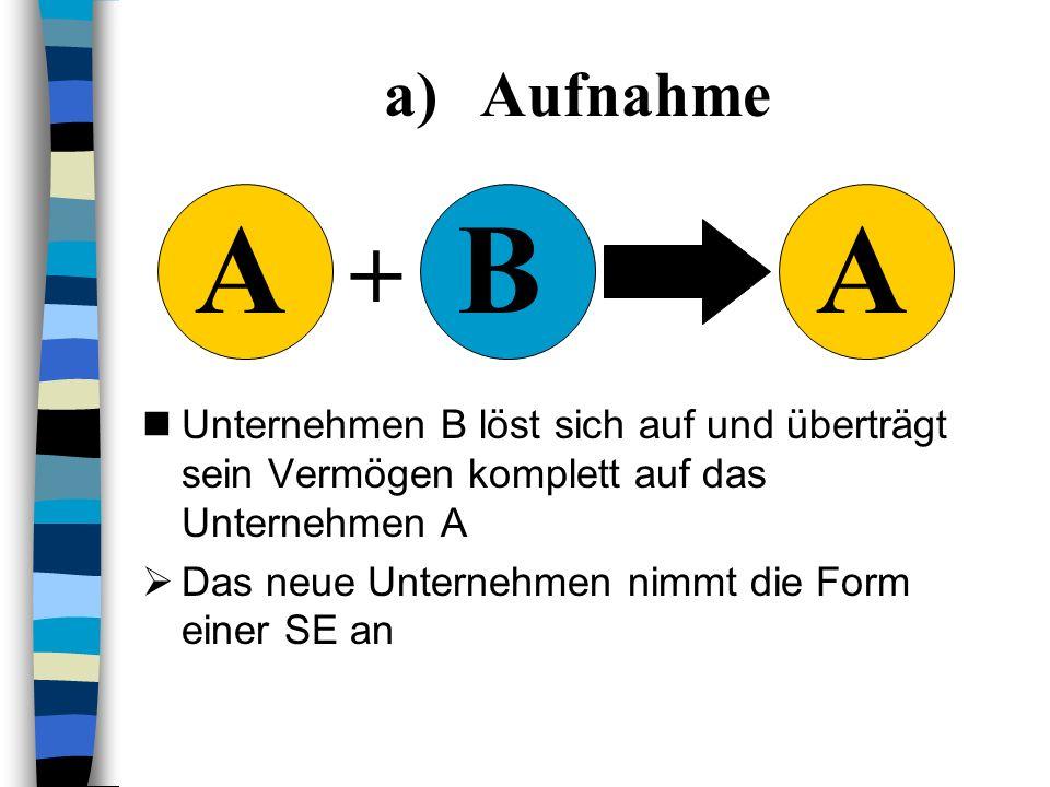 2.2 Gründung einer SE durch Fusion Mehrere Unternehmen können sich zusammenschließen, durch a)Aufnahme b)Neugründung Die fusionierenden Unternehmen mü
