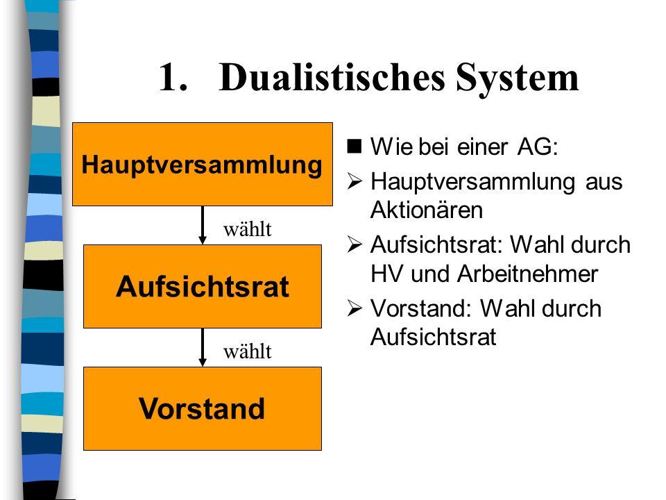 III.Organe einer SE Wahl zwischen 2 Systemen möglich: a)dualistisches System b)monistisches System Beide Systeme haben eine Aktionärsversammlung = Hau