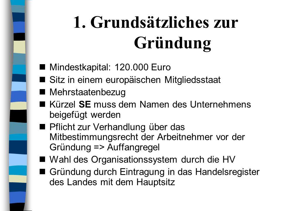 VII.Quellen http://www.wr-unterricht.de/wr-lkbwl.html#se, http://de.wikipedia.org/wiki/Europ%C3%A4ische_Gesellschaft, http://www.bwl-bote.de/20041228.htm, http://www.finanztip.de/recht/wirtschaftsrecht/europa-ag.htm http://www.foerderland.de/1208.0.html, http://www.law-blog.de/106/die-europaische-aktiengesellschaft-se/, http://www.learn-line.nrw.de/angebote/berufskollegpraxistransfer/europaag.htm, http://www.bundestag.de/wissen/analysen/2004/2004_10_08.pdf, http://www.boeckler-boxen.de/2632.htm, http://boerse.ard.de/lexikon.jsp?p=150&key=lexikon_168032&letter=S, http://www.bmj.bund.de/media/archive/820.pdf, http://www.bwl-bote.de/20011008.htm, http://lexikon.meyers.de/meyers/Europ%C3%A4ische_Aktiengesellschaft, http://www.bmj.de/enid/9c06278808f5f1c3c95b0f24d70f893a,0/Gesellschaftsrecht/Gesetz_zur_Einfuehrung_ de_Europaeischen_Gesellschaft_aj.html, http://www.dihk.de/inhalt/download/europa_ag.pdf, http://eur-lex.europa.eu/LexUriServ/LexUriServ.do?uri=OJ:L:2001:294:0001:0021:DE:PDF http://www.jura.uni-wuerzburg.de/uploads/media/Hommelhoff-Teichmann-Europa-AG.pdf http://www.manager-magazin.de/magazin/artikel/0,2828,240975,00.html, http://www.ewc-finance.be/home/index.cfm?contentId=4_so_eun_nv&langId=de, http://www.seeurope-network.org/homepages/seeurope/file_uploads/booklet2006de.pdf, http://www.allianz.com/de/allianz_gruppe/investor_relations/corporate_governance/rechtsform/page1.html