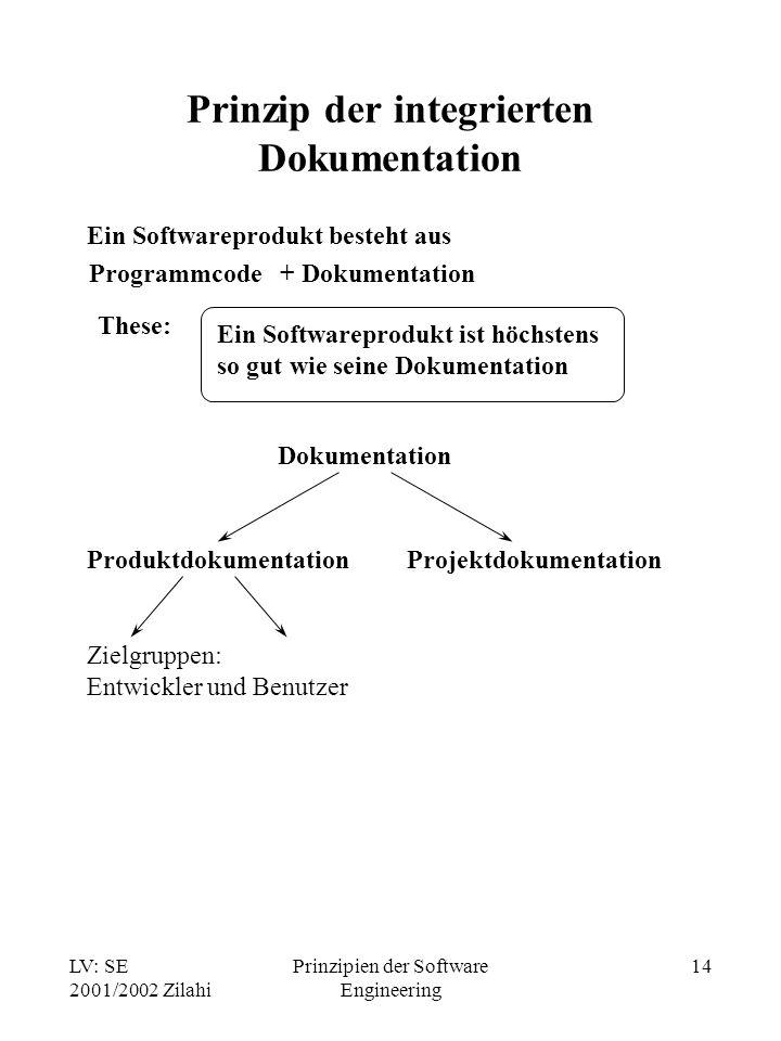 LV: SE 2001/2002 Zilahi Prinzipien der Software Engineering 14 Prinzip der integrierten Dokumentation Ein Softwareprodukt besteht aus Programmcode + D