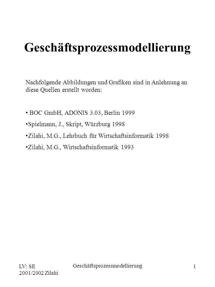 LV: SE 2001/2002 Zilahi Geschäftsprozessmodellierung 1 Nachfolgende Abbildungen und Grafiken sind in Anlehnung an diese Quellen erstellt worden: BOC G