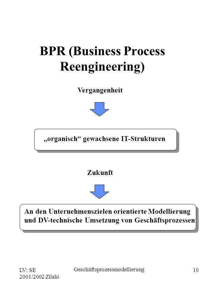 LV: SE 2001/2002 Zilahi Geschäftsprozessmodellierung 10 Vergangenheit organisch gewachsene IT-Strukturen Zukunft An den Unternehmenszielen orientierte