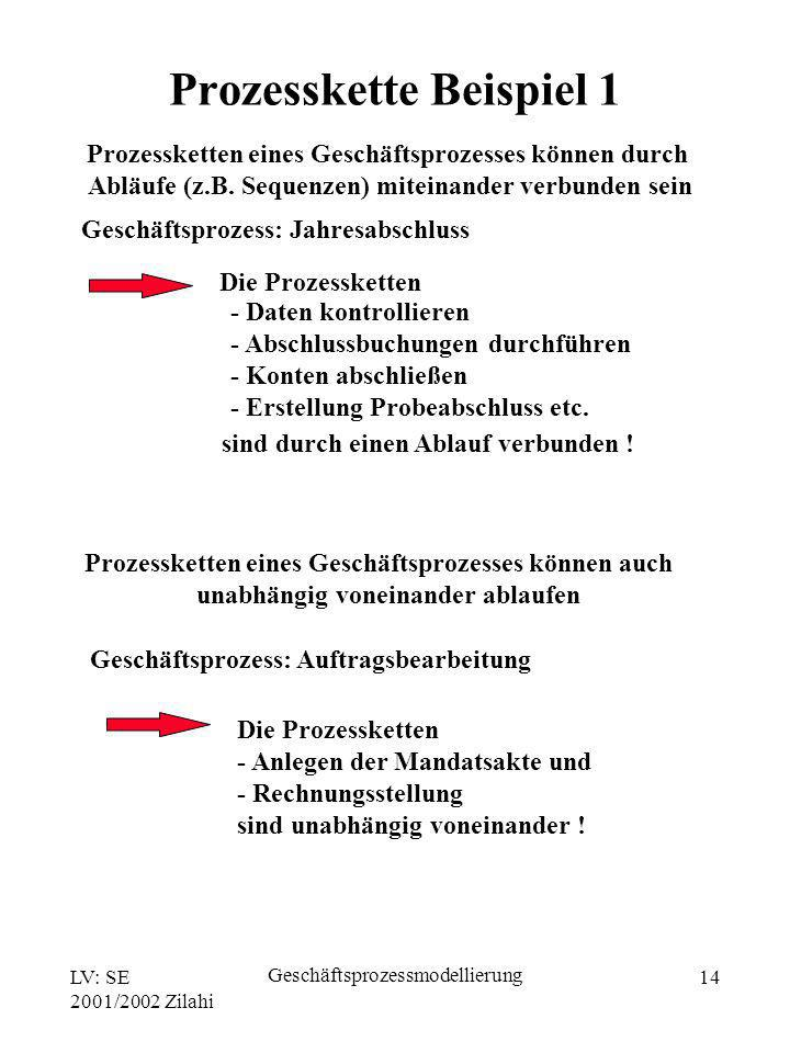 LV: SE 2001/2002 Zilahi Geschäftsprozessmodellierung 14 Prozessketten eines Geschäftsprozesses können durch Abläufe (z.B. Sequenzen) miteinander verbu