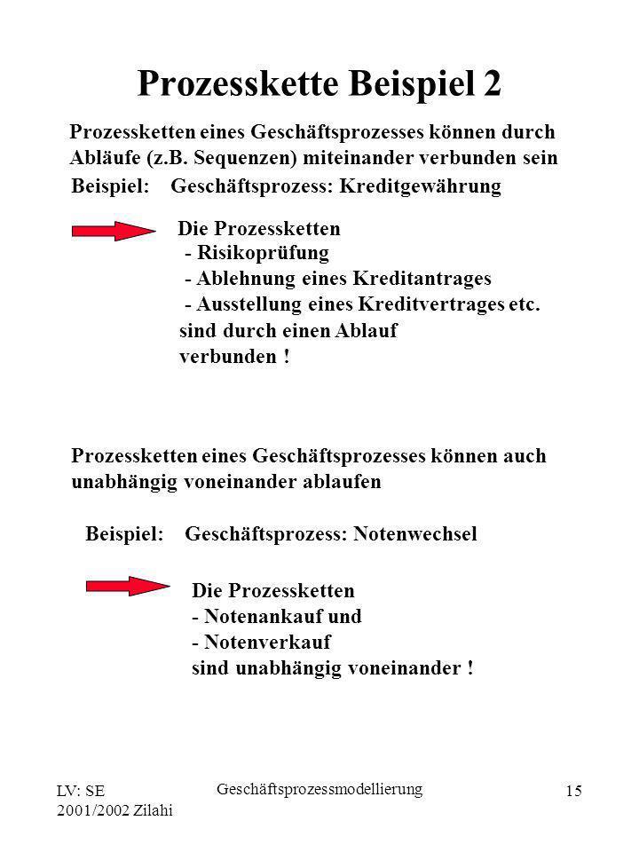 LV: SE 2001/2002 Zilahi Geschäftsprozessmodellierung 15 Prozessketten eines Geschäftsprozesses können durch Abläufe (z.B. Sequenzen) miteinander verbu