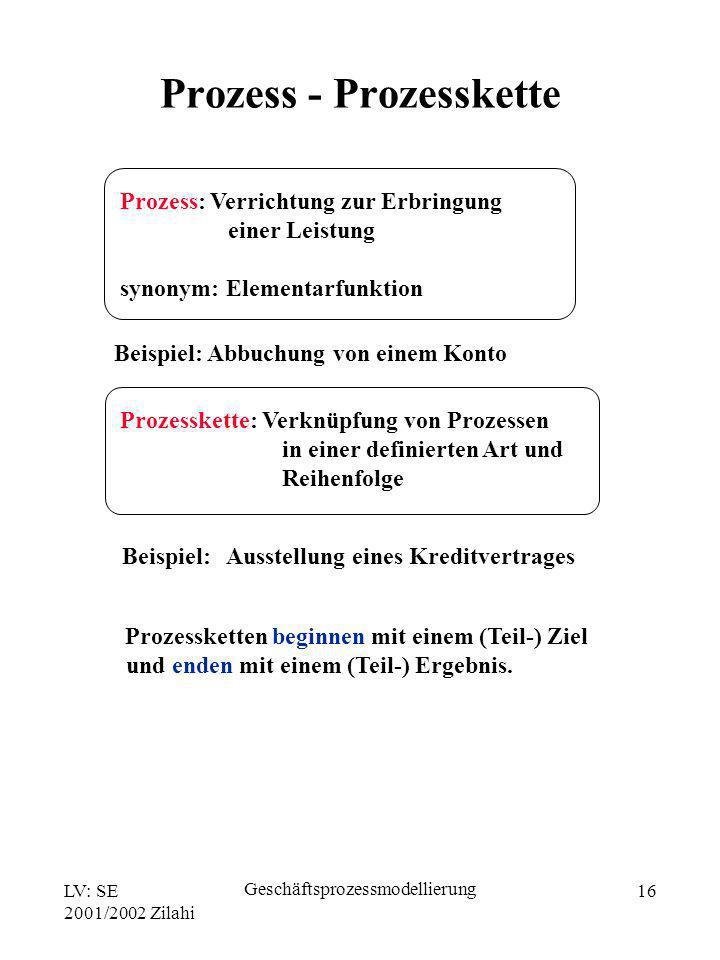 LV: SE 2001/2002 Zilahi Geschäftsprozessmodellierung 16 Prozess: Verrichtung zur Erbringung einer Leistung synonym: Elementarfunktion Beispiel: Abbuch