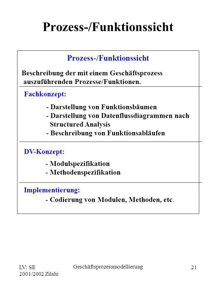 LV: SE 2001/2002 Zilahi Geschäftsprozessmodellierung 21 Prozess-/Funktionssicht Fachkonzept: Beschreibung der mit einem Geschäftsprozess auszuführende