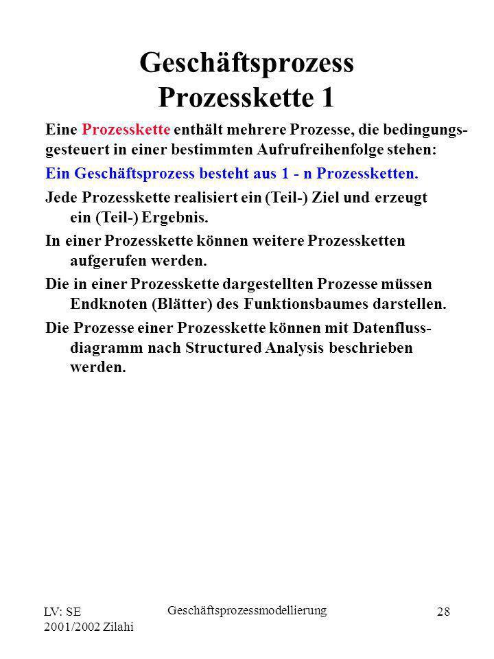 LV: SE 2001/2002 Zilahi Geschäftsprozessmodellierung 28 Geschäftsprozess Prozesskette 1 Ein Geschäftsprozess besteht aus 1 - n Prozessketten. Jede Pro