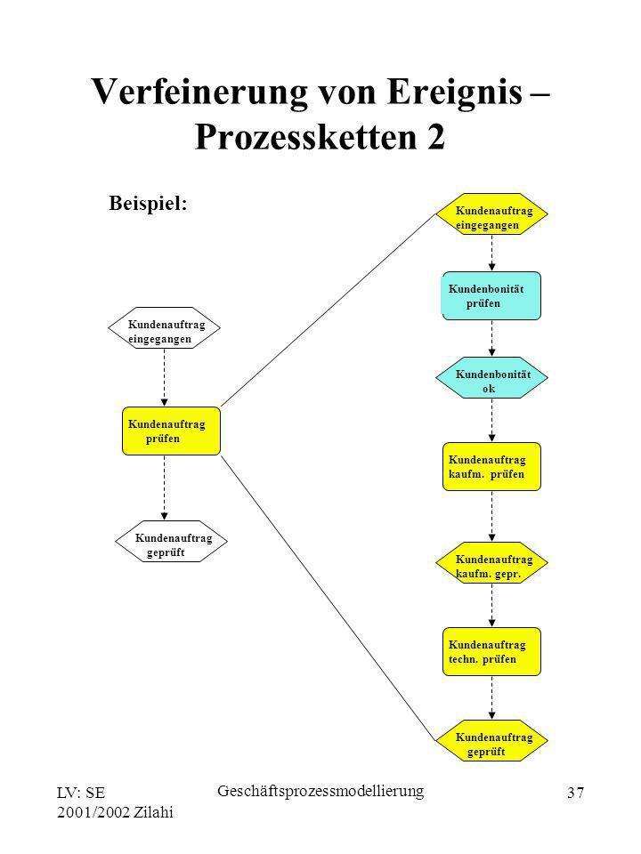 LV: SE 2001/2002 Zilahi Geschäftsprozessmodellierung 37 Beispiel: Kundenauftrag eingegangen Kundenauftrag prüfen Kundenauftrag geprüft Kundenauftrag e