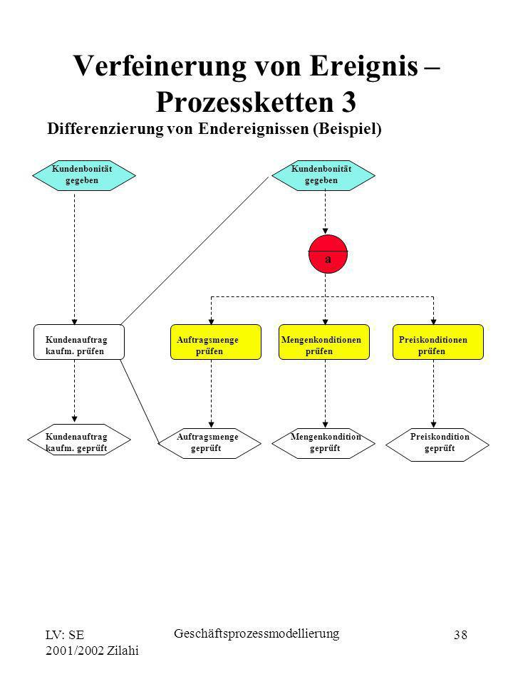 LV: SE 2001/2002 Zilahi Geschäftsprozessmodellierung 38 Differenzierung von Endereignissen (Beispiel) Kundenbonität gegeben Kundenbonität gegeben a Ku
