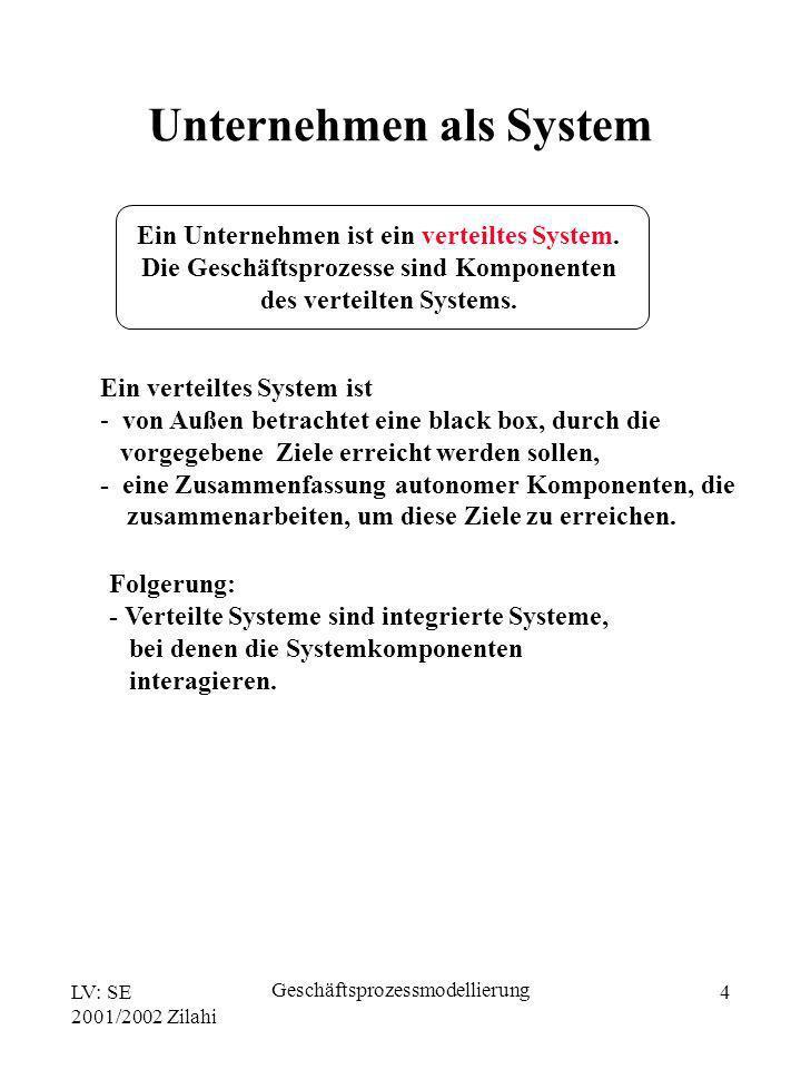 LV: SE 2001/2002 Zilahi Geschäftsprozessmodellierung 4 Ein Unternehmen ist ein verteiltes System. Die Geschäftsprozesse sind Komponenten des verteilte