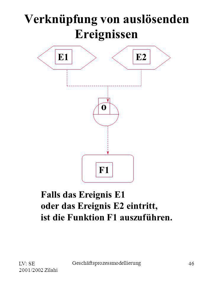 LV: SE 2001/2002 Zilahi Geschäftsprozessmodellierung 46 Falls das Ereignis E1 oder das Ereignis E2 eintritt, ist die Funktion F1 auszuführen. E1E2 F1