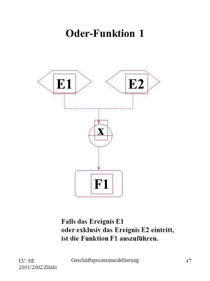 LV: SE 2001/2002 Zilahi Geschäftsprozessmodellierung 47 Falls das Ereignis E1 oder exklusiv das Ereignis E2 eintritt, ist die Funktion F1 auszuführen.