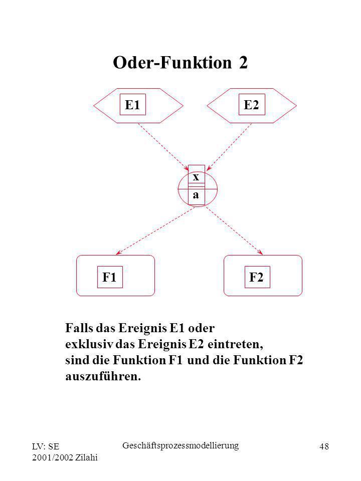 LV: SE 2001/2002 Zilahi Geschäftsprozessmodellierung 48 Falls das Ereignis E1 oder exklusiv das Ereignis E2 eintreten, sind die Funktion F1 und die Fu