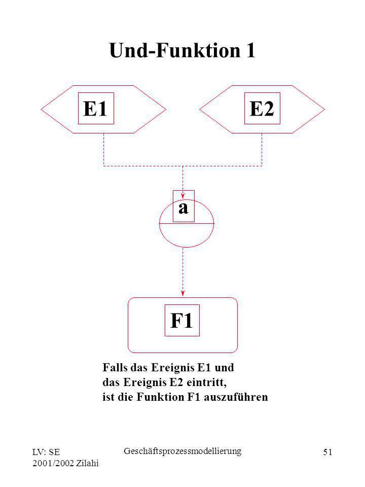 LV: SE 2001/2002 Zilahi Geschäftsprozessmodellierung 51 Falls das Ereignis E1 und das Ereignis E2 eintritt, ist die Funktion F1 auszuführen E1E2 F1 a