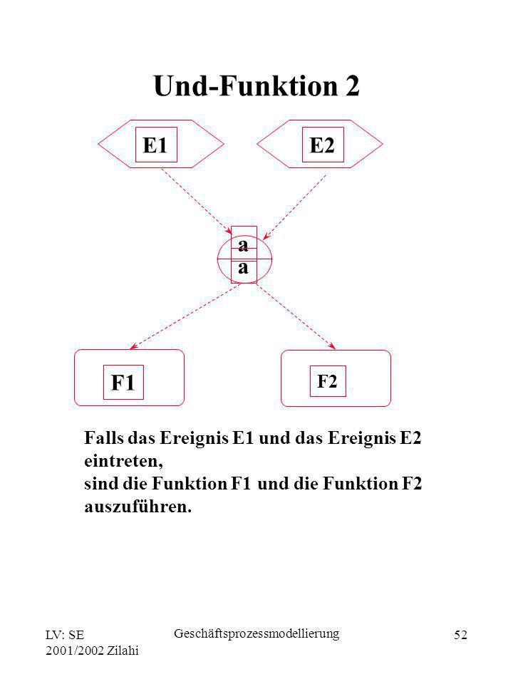 LV: SE 2001/2002 Zilahi Geschäftsprozessmodellierung 52 Falls das Ereignis E1 und das Ereignis E2 eintreten, sind die Funktion F1 und die Funktion F2