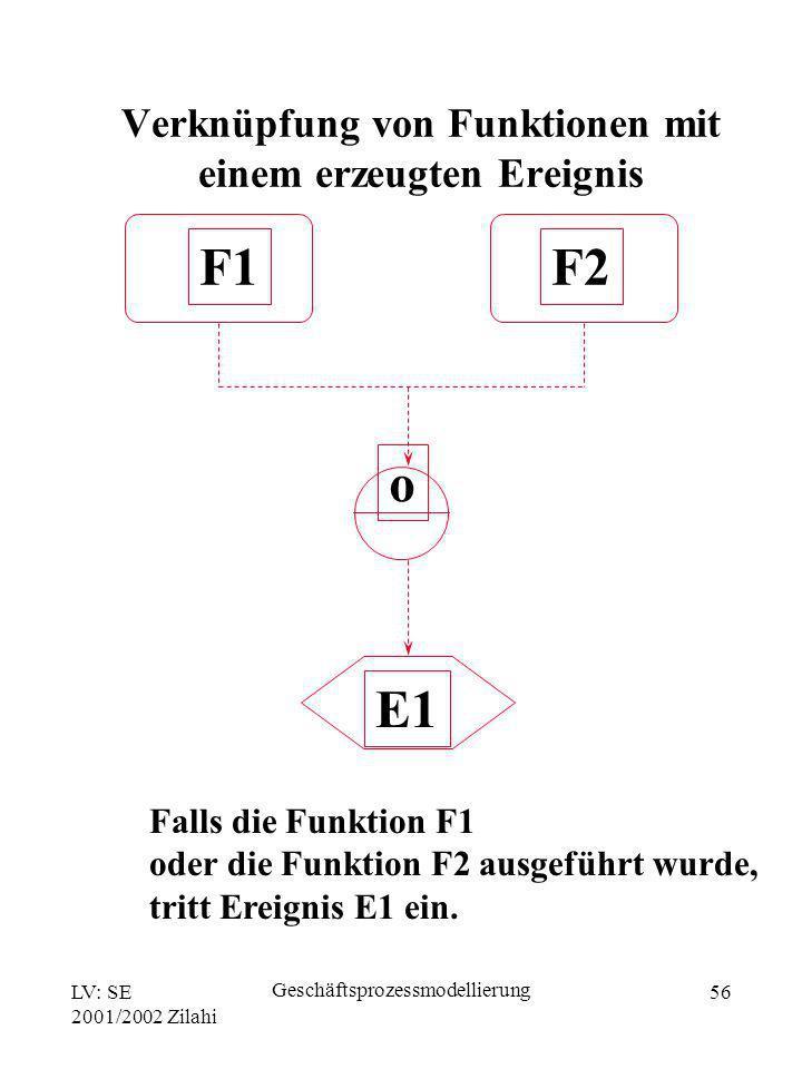 LV: SE 2001/2002 Zilahi Geschäftsprozessmodellierung 56 Falls die Funktion F1 oder die Funktion F2 ausgeführt wurde, tritt Ereignis E1 ein. E1 F1 o F2