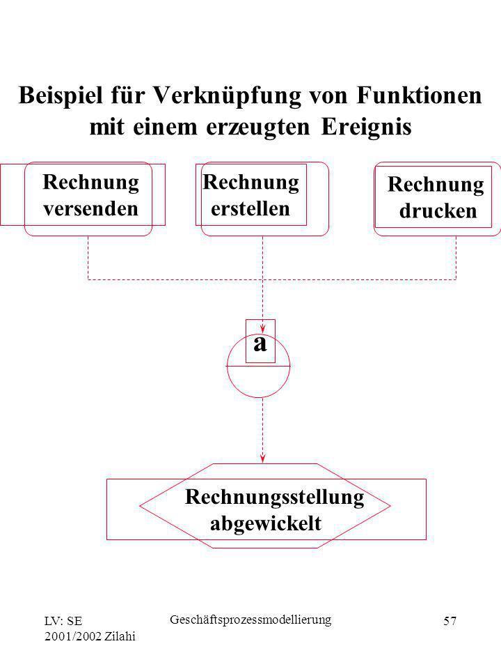 LV: SE 2001/2002 Zilahi Geschäftsprozessmodellierung 57 a Rechnung versenden Rechnung erstellen Rechnung drucken Rechnungsstellung abgewickelt Beispie