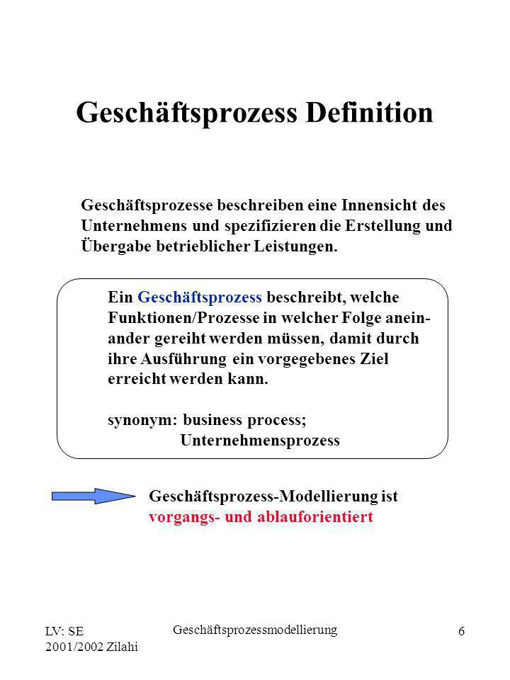 LV: SE 2001/2002 Zilahi Geschäftsprozessmodellierung 6 Geschäftsprozesse beschreiben eine Innensicht des Unternehmens und spezifizieren die Erstellung