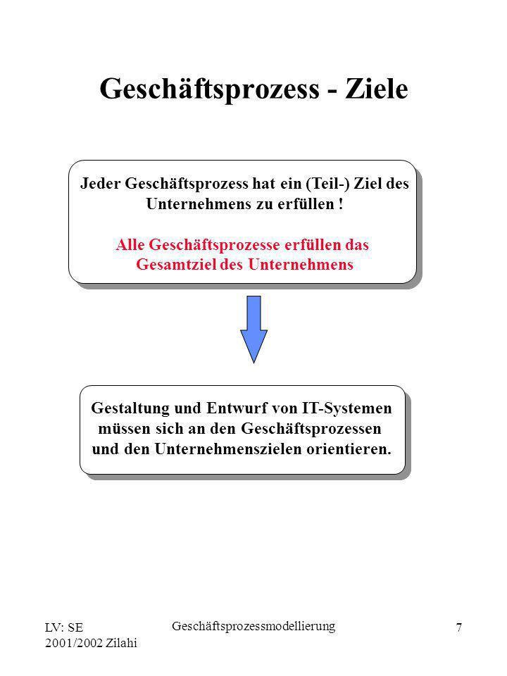 LV: SE 2001/2002 Zilahi Geschäftsprozessmodellierung 7 Geschäftsprozess - Ziele Jeder Geschäftsprozess hat ein (Teil-) Ziel des Unternehmens zu erfüll