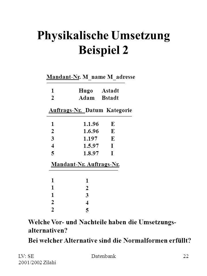 LV: SE 2001/2002 Zilahi Datenbank22 Physikalische Umsetzung Beispiel 2 Mandant-Nr.