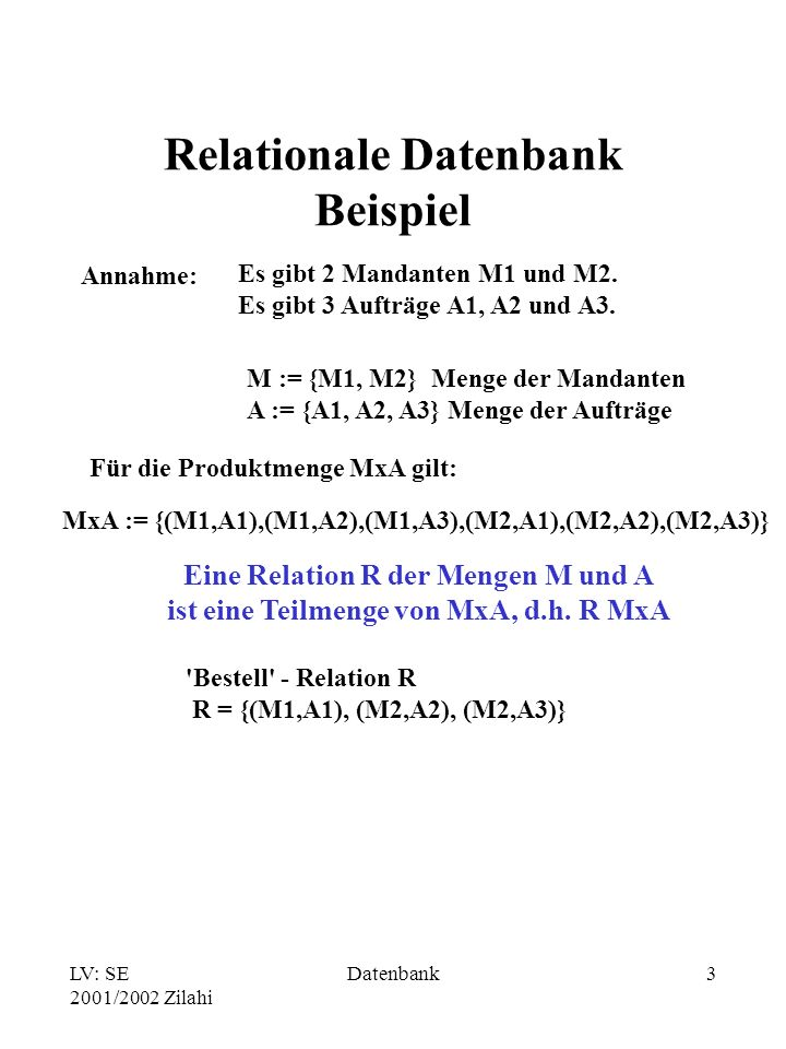 LV: SE 2001/2002 Zilahi Datenbank3 Relationale Datenbank Beispiel Annahme: Es gibt 2 Mandanten M1 und M2.
