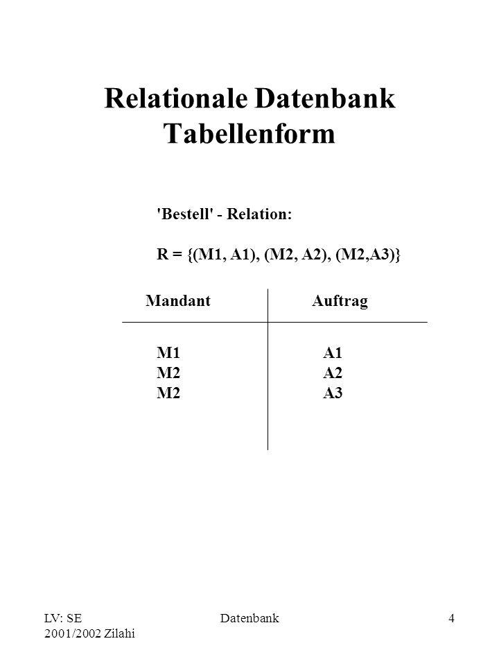 LV: SE 2001/2002 Zilahi Datenbank4 Relationale Datenbank Tabellenform Bestell - Relation: R = {(M1, A1), (M2, A2), (M2,A3)} MandantAuftrag M1 M2 A1 A2 A3