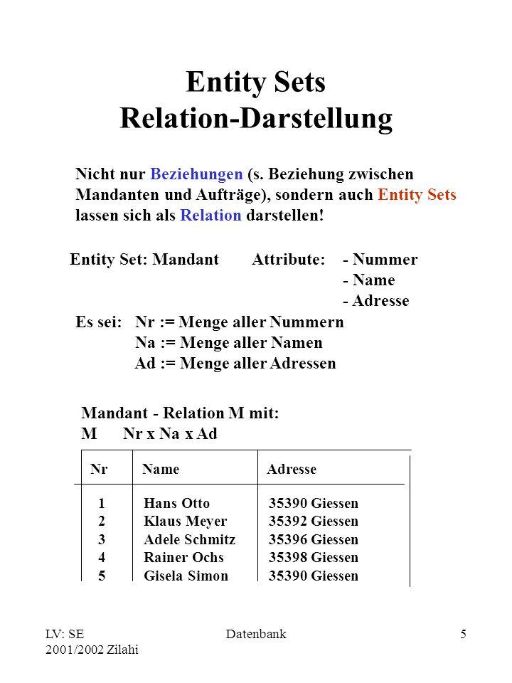 LV: SE 2001/2002 Zilahi Datenbank5 Entity Sets Relation-Darstellung Nicht nur Beziehungen (s.