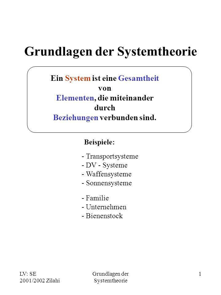 LV: SE 2001/2002 Zilahi Grundlagen der Systemtheorie 2 Systembeschreibung Graphische Beschreibung eines Systems Knoten Kanten Elemente des Systems Beziehungen zwischen den Elementen E1E1 E2 E3 E4 E5 E6