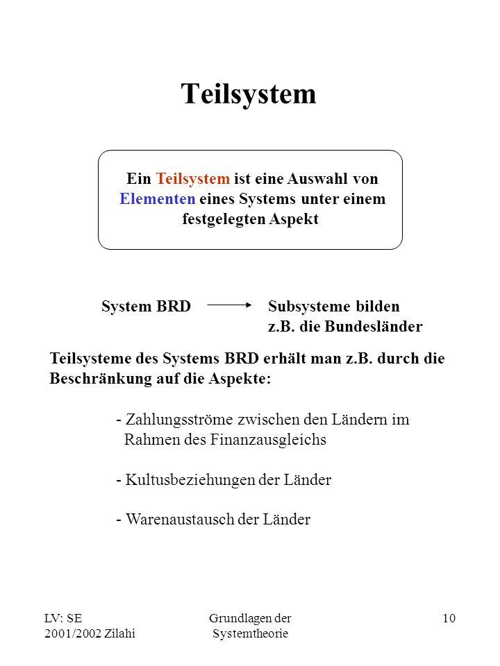 LV: SE 2001/2002 Zilahi Grundlagen der Systemtheorie 10 Teilsystem Ein Teilsystem ist eine Auswahl von Elementen eines Systems unter einem festgelegte