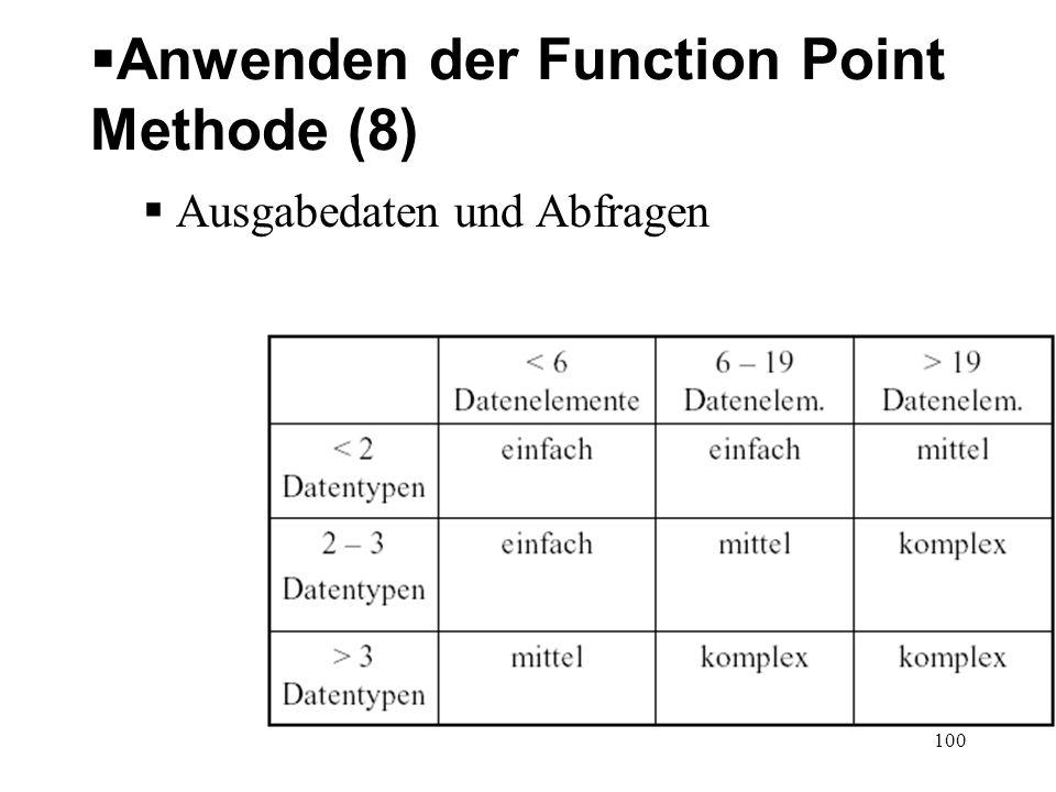 Anwenden der Function Point Methode (8) Ausgabedaten und Abfragen 100