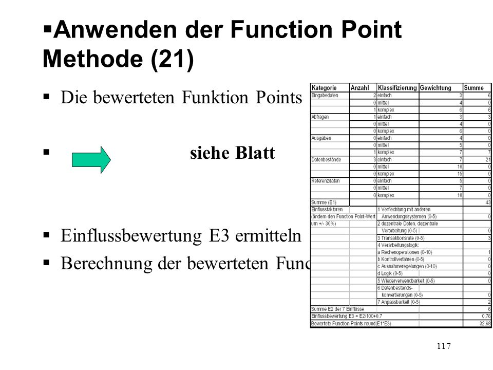 Anwenden der Function Point Methode (22) 6.