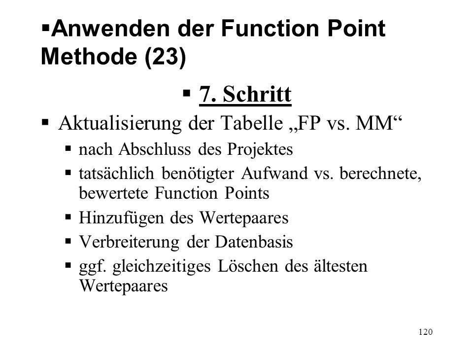 Anwenden der Function Point Methode (23) 7. Schritt Aktualisierung der Tabelle FP vs. MM nach Abschluss des Projektes tatsächlich benötigter Aufwand v