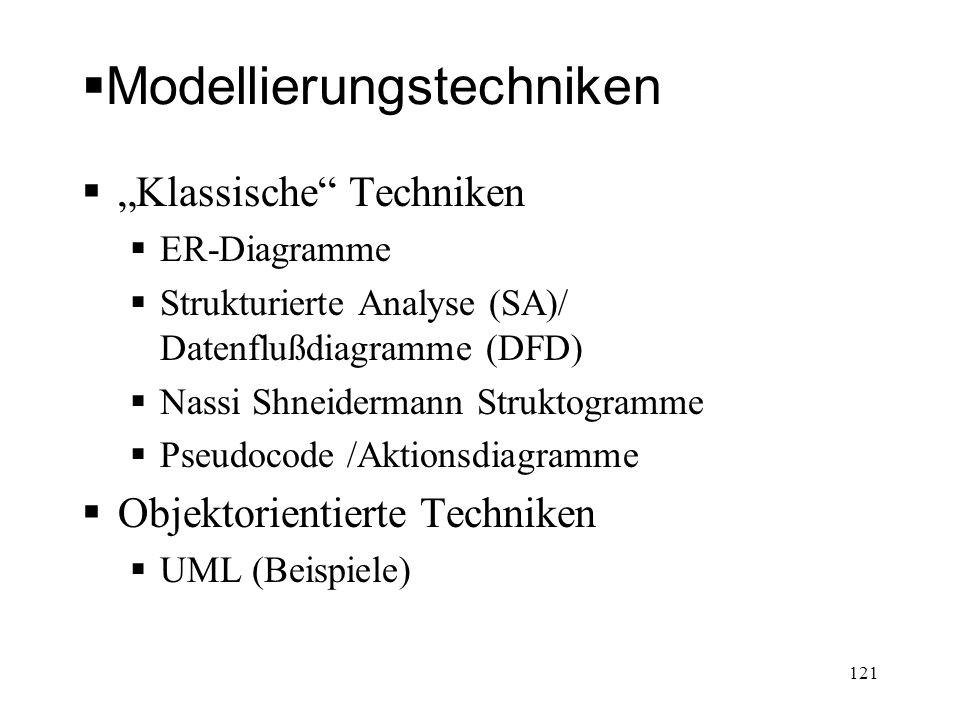 Modellierungstechniken Klassische Techniken ER-Diagramme Strukturierte Analyse (SA)/ Datenflußdiagramme (DFD) Nassi Shneidermann Struktogramme Pseudoc