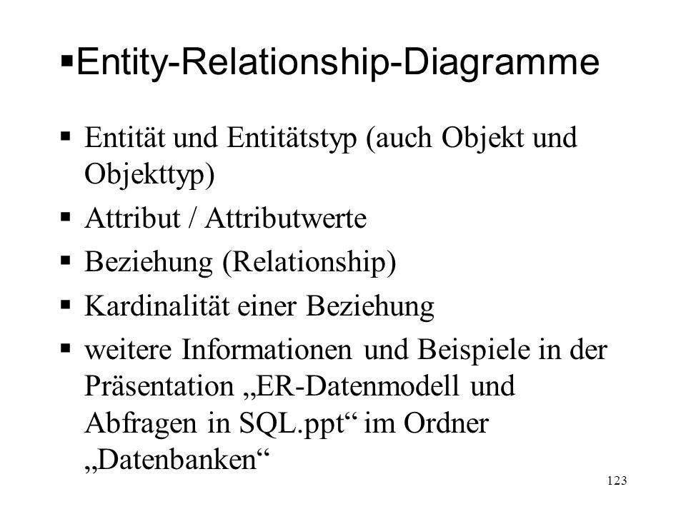 Entity-Relationship-Diagramme Entität und Entitätstyp (auch Objekt und Objekttyp) Attribut / Attributwerte Beziehung (Relationship) Kardinalität einer