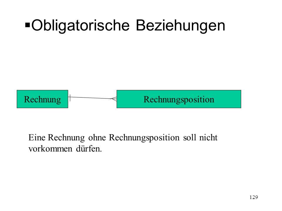 Obligatorische Beziehungen RechnungRechnungsposition Eine Rechnung ohne Rechnungsposition soll nicht vorkommen dürfen. 129