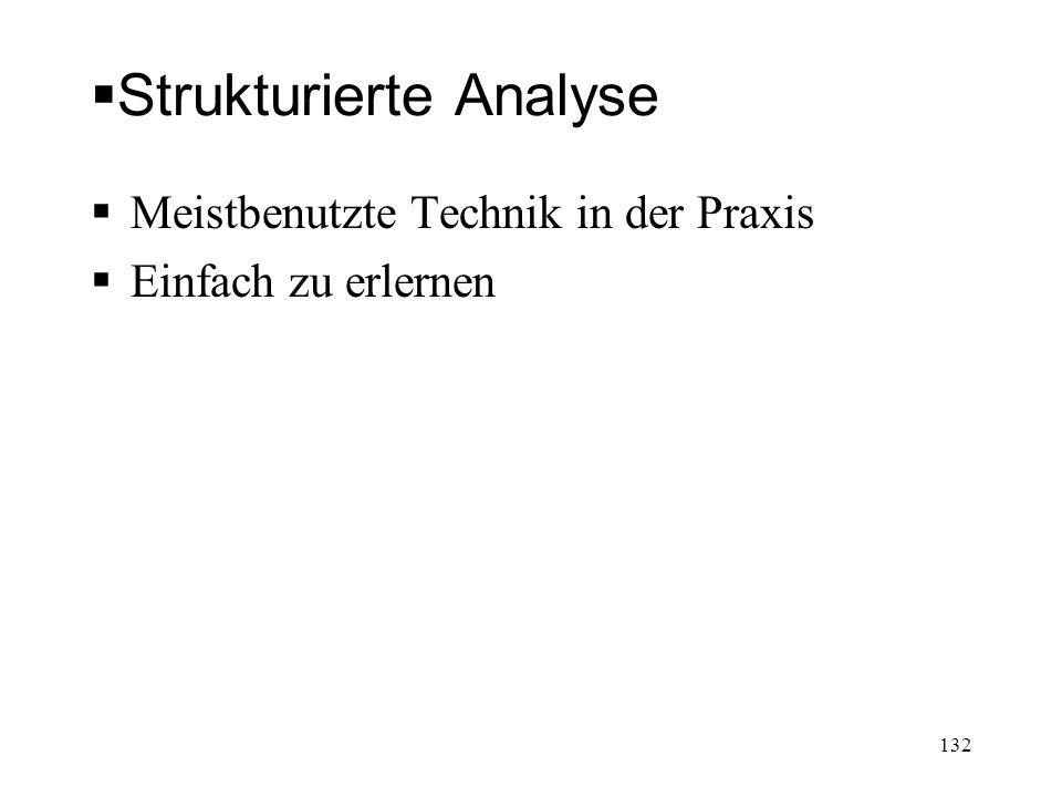Strukturierte Analyse Meistbenutzte Technik in der Praxis Einfach zu erlernen 132