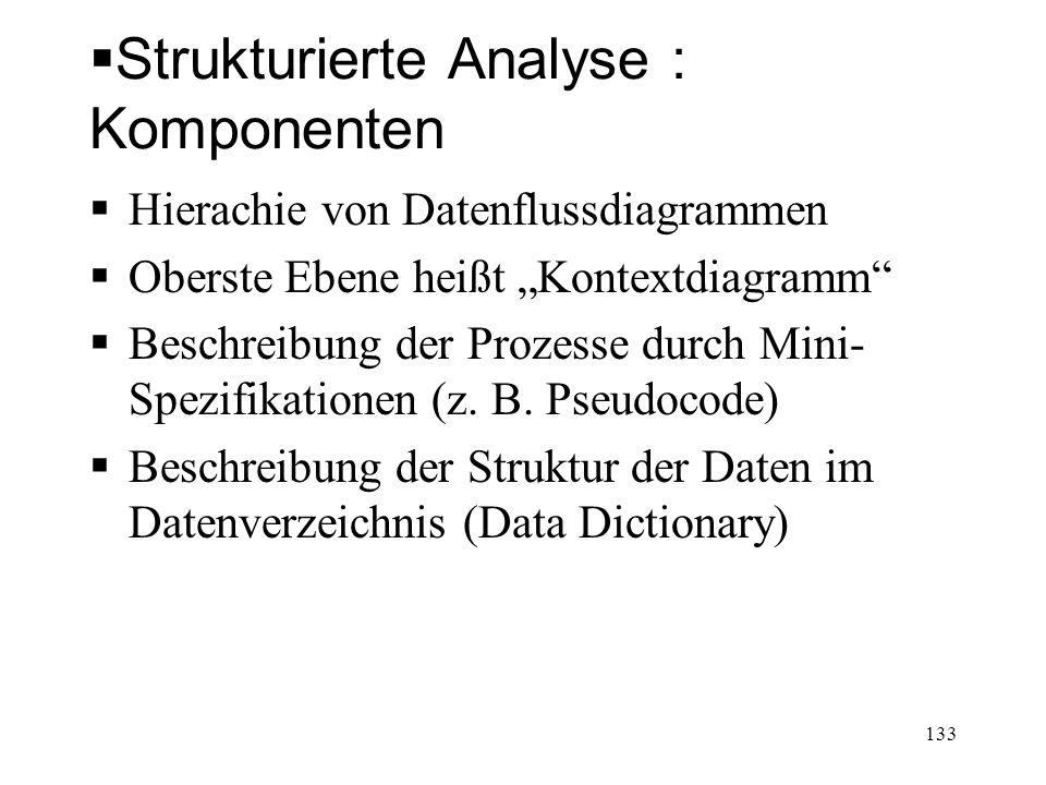 Strukturierte Analyse : Komponenten Hierachie von Datenflussdiagrammen Oberste Ebene heißt Kontextdiagramm Beschreibung der Prozesse durch Mini- Spezi