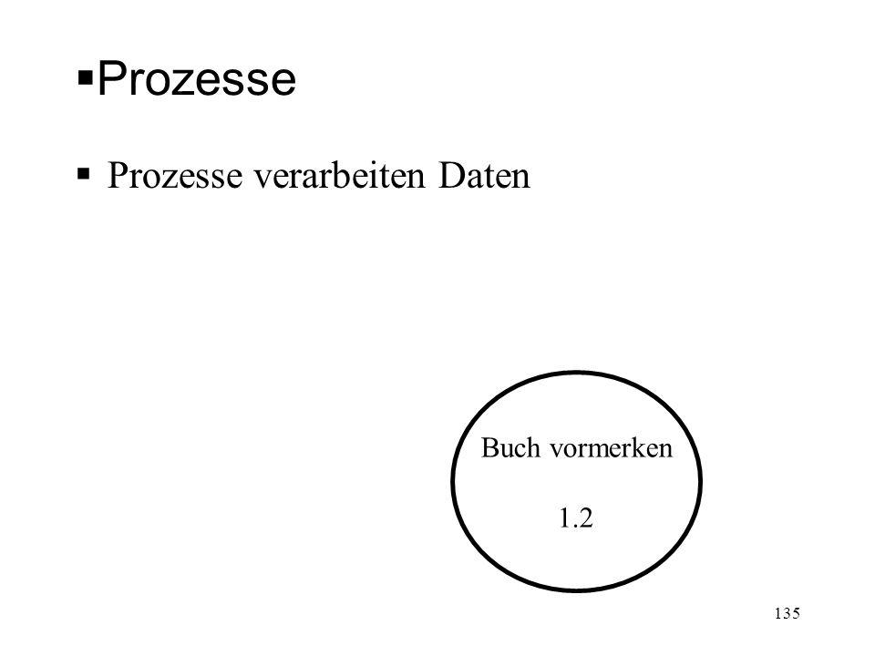 Prozesse Prozesse verarbeiten Daten Buch vormerken 1.2 135