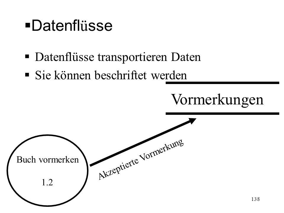 Datenfl ü sse Datenflüsse transportieren Daten Sie können beschriftet werden Vormerkungen Buch vormerken 1.2 Akzeptierte Vormerkung 138